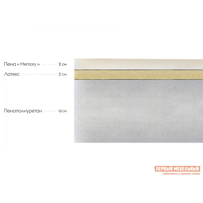 Беспружинный матрас  Матрас Слип 20 Memory Белый, 900 Х 2000 мм (фото 2)