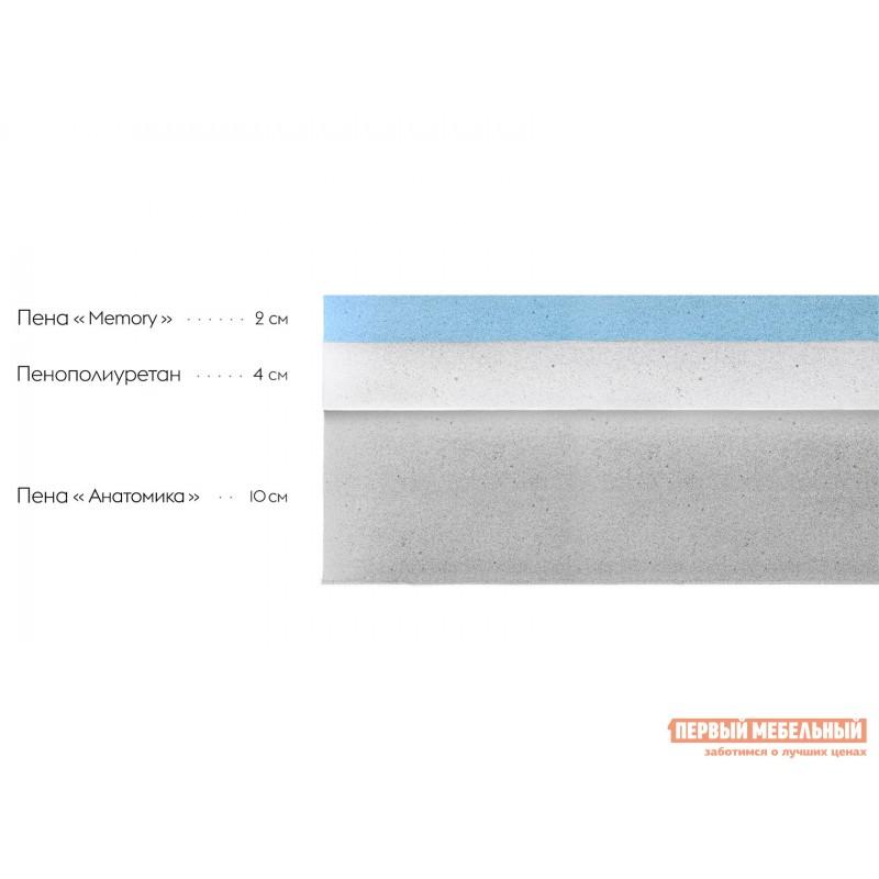 Беспружинный матрас  Анатомика А 501 Средняя жесткость 80х190, Белый (фото 2)