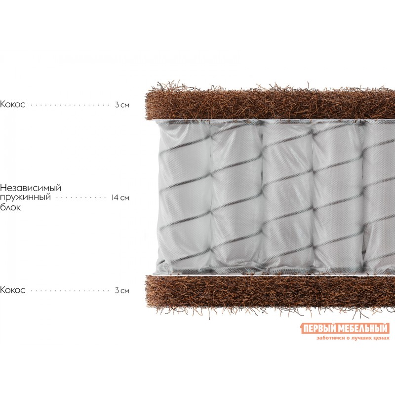 Пружинный матрас  Клермон SX 22 90х200 см, Белый (фото 2)