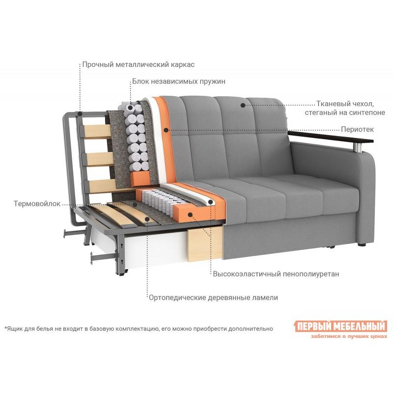 Прямой диван  Диван Токио / Диван Токио Люкс Оранжевый, велюр, 120х200 см, Независимый пружинный блок (фото 6)